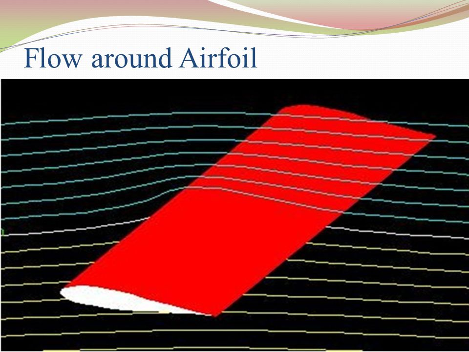 Flow around Airfoil