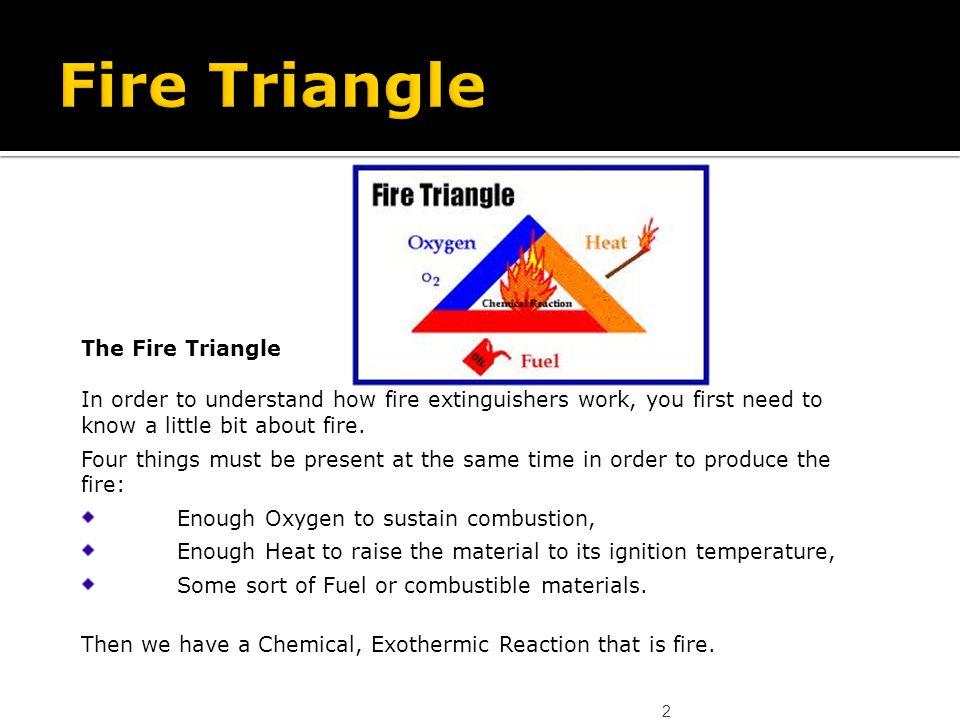 Fire Triangle The Fire Triangle