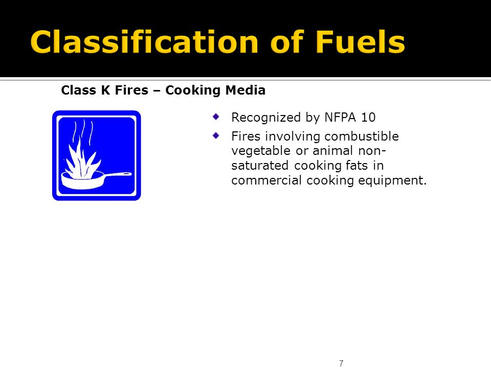Classification of Fuels