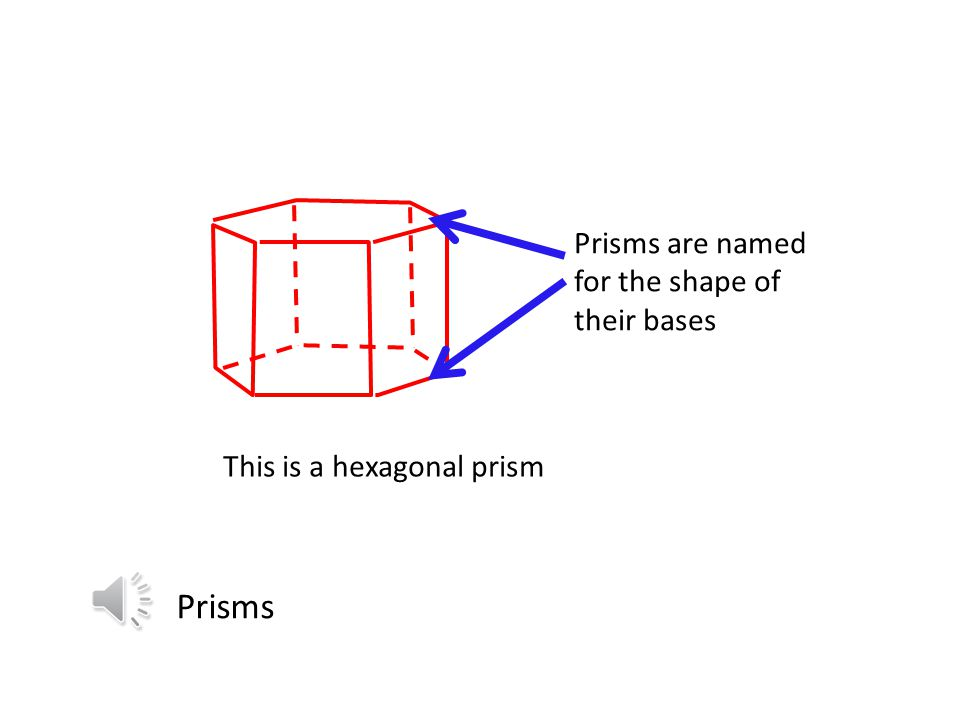 Prisms Prisms are named for the shape of their bases