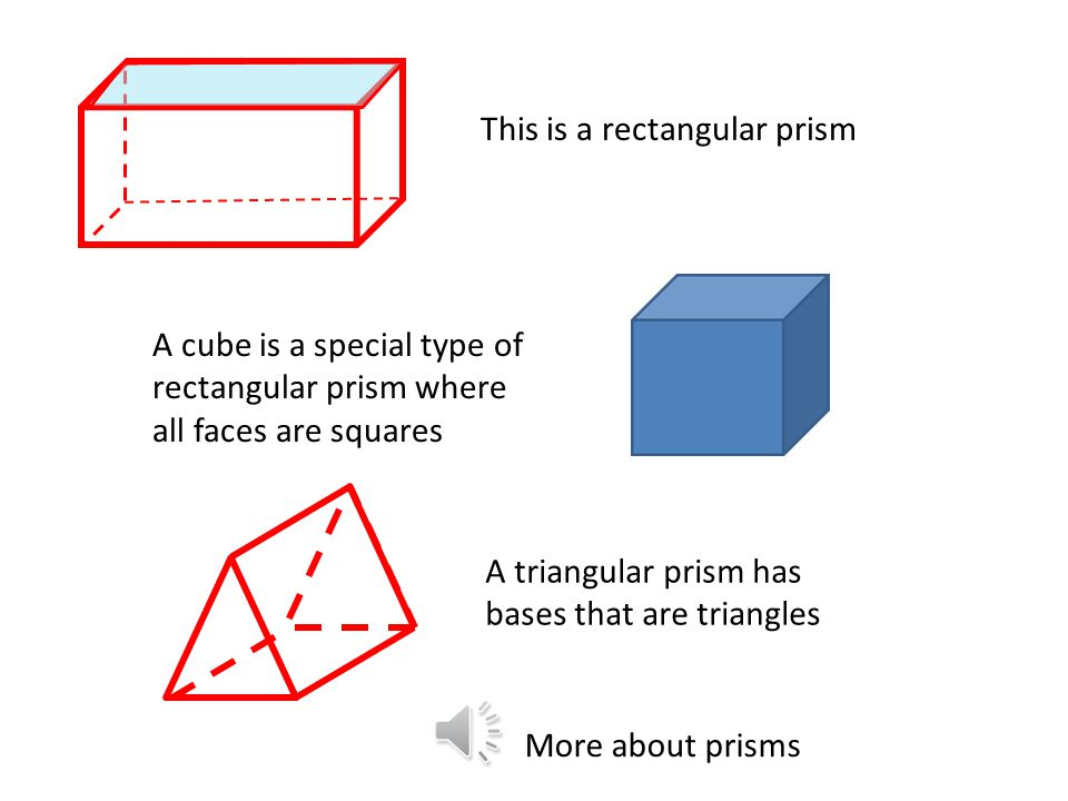 This is a rectangular prism