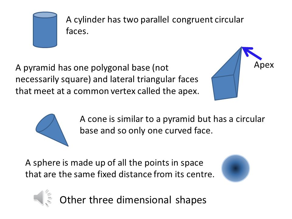 Other three dimensional shapes