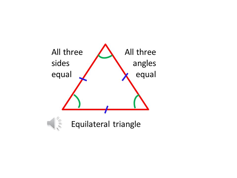 Equilateral triangle All three sides equal All three angles equal