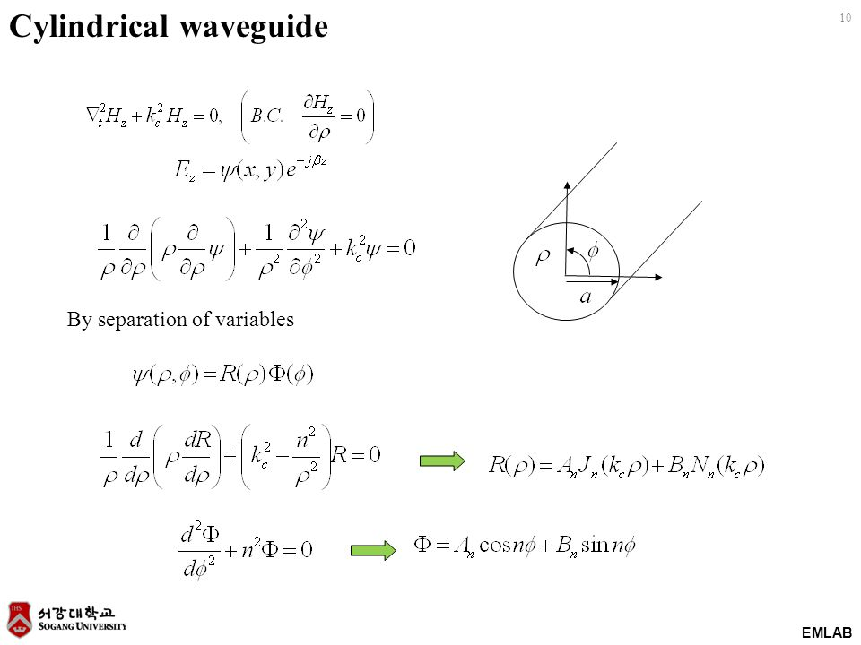 Cylindrical waveguide