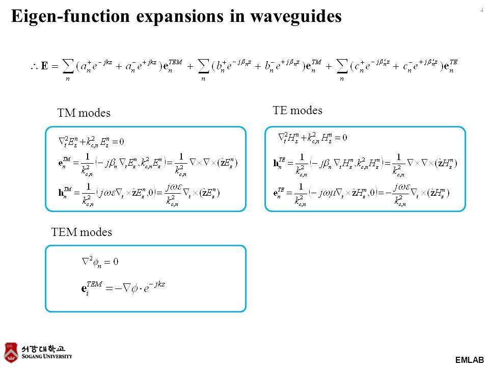 Eigen-function expansions in waveguides