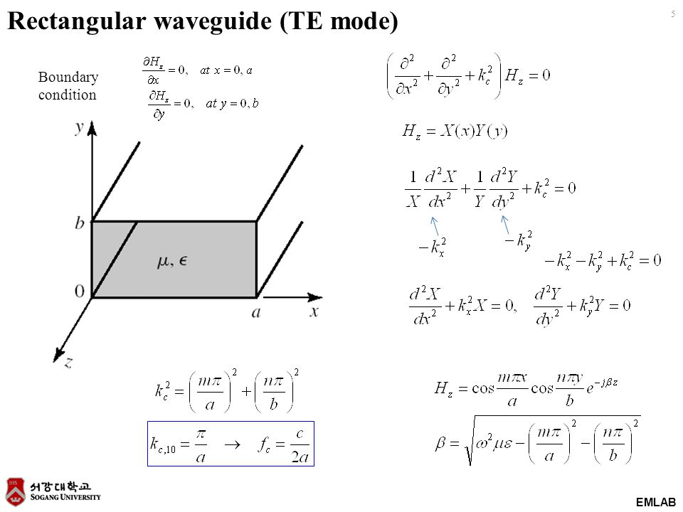 Rectangular waveguide (TE mode)