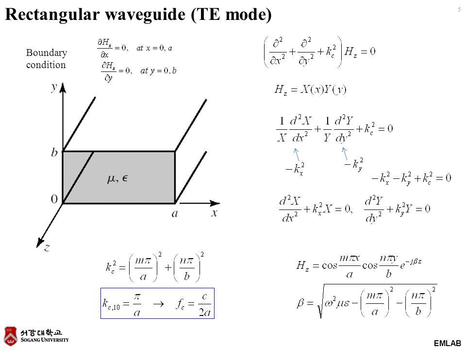 Rectangular waveguide (TE mode)