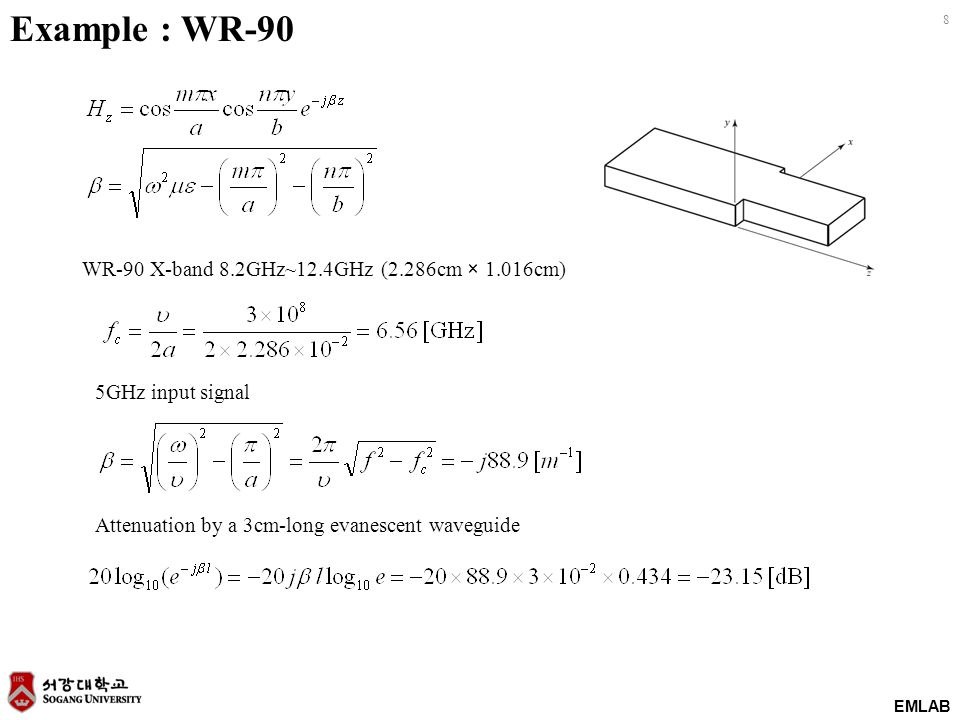 Example : WR-90 WR-90 X-band 8.2GHz~12.4GHz (2.286cm × 1.016cm)