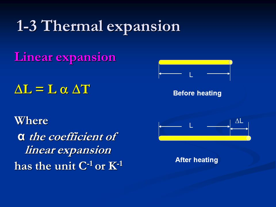 1-3 Thermal expansion Linear expansion L = L  T Where
