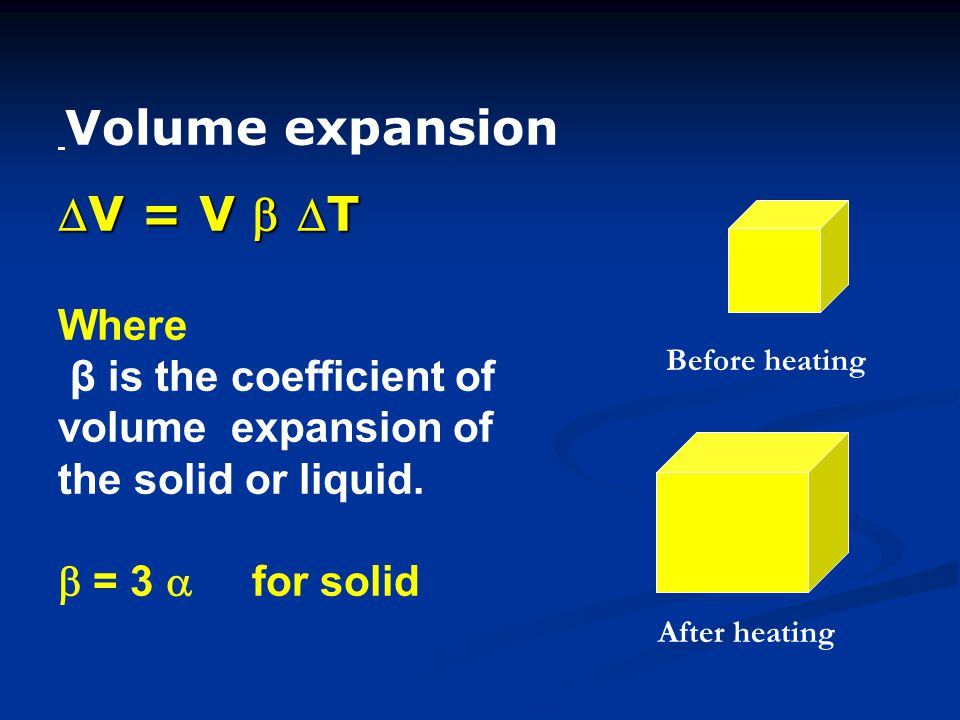 Volume expansion V = V  T. Where. β is the coefficient of volume expansion of the solid or liquid.