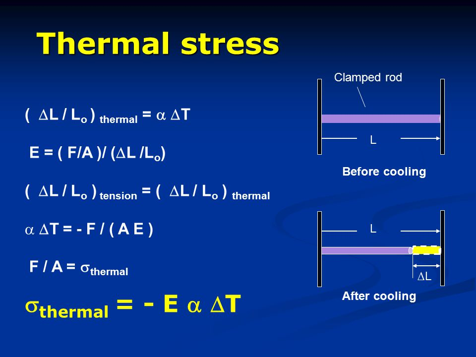Thermal stress thermal = - E  T ( L / Lo ) thermal =  T
