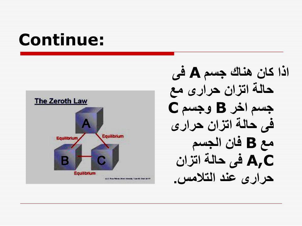 Continue: اذا كان هناك جسم A فى حالة اتزان حرارى مع جسم اخر B وجسم C فى حالة اتزان حرارى مع B فان الجسم A,C فى حالة اتزان حرارى عند التلامس.
