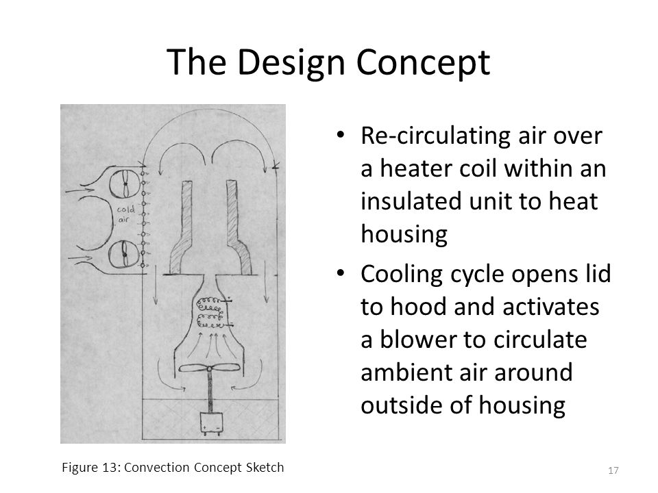 The Design Concept Re-circulating air over a heater coil within an insulated unit to heat housing.