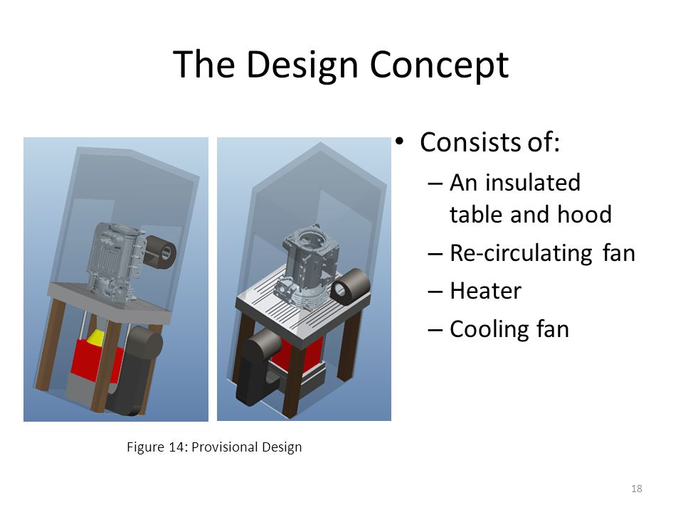 The Design Concept Consists of: An insulated table and hood