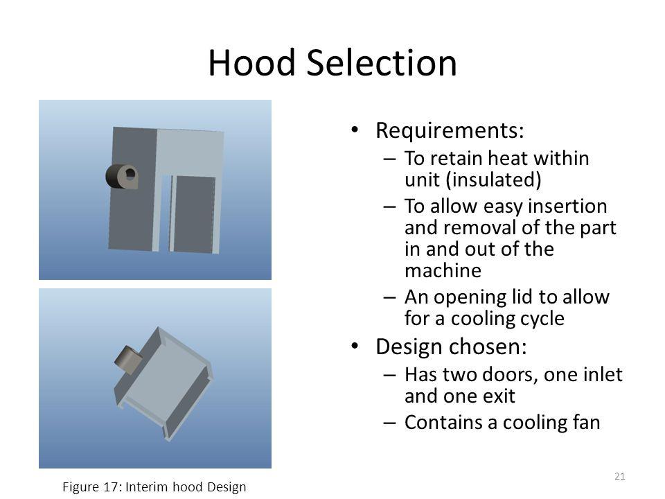 Hood Selection Requirements: Design chosen: