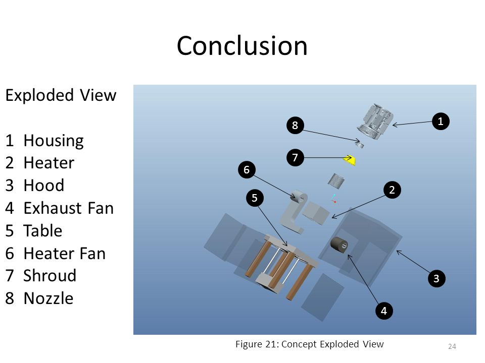 Conclusion Exploded View Housing Heater Hood Exhaust Fan Table