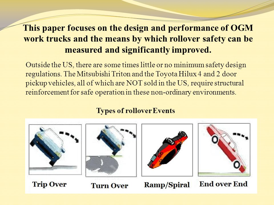 Types of rollover Events