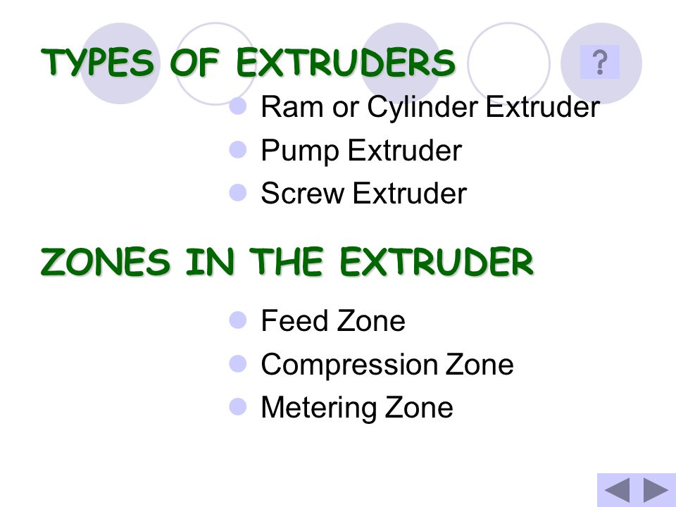 TYPES OF EXTRUDERS ZONES IN THE EXTRUDER Ram or Cylinder Extruder