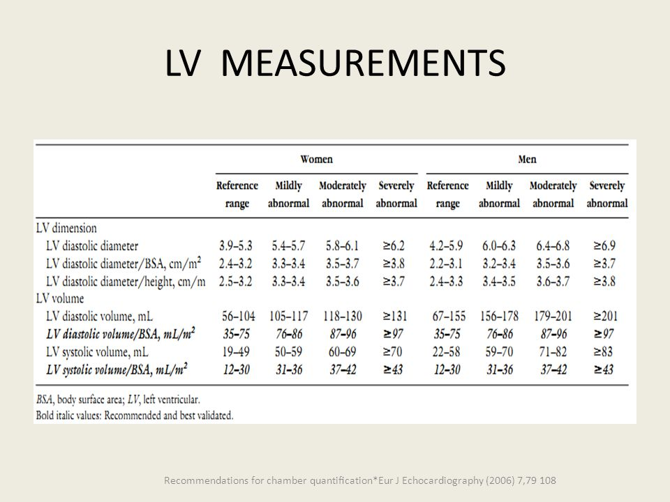 LV MEASUREMENTS Recommendations for chamber quantification*Eur J Echocardiography (2006) 7,79 108