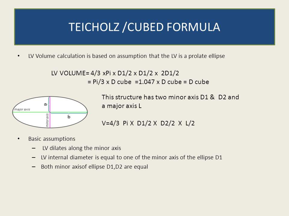 TEICHOLZ /CUBED FORMULA