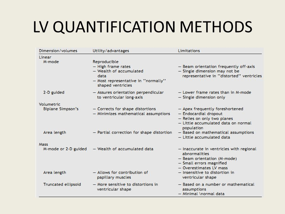 LV QUANTIFICATION METHODS