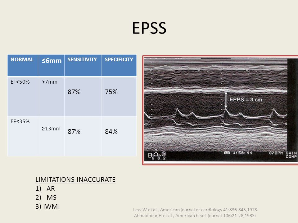EPSS ≤6mm 87% 75% 84% LIMITATIONS-INACCURATE AR MS 3) IWMI NORMAL