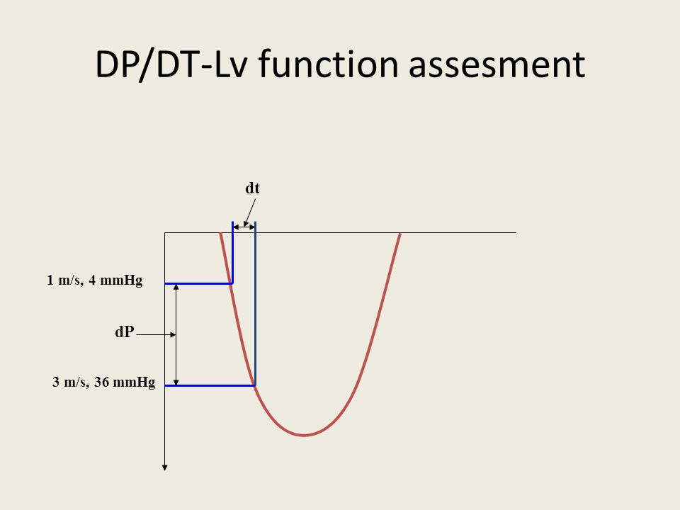 DP/DT-Lv function assesment