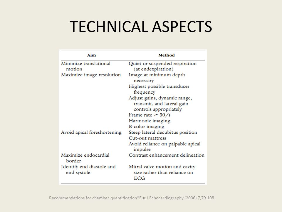 TECHNICAL ASPECTS Recommendations for chamber quantification*Eur J Echocardiography (2006) 7,79 108
