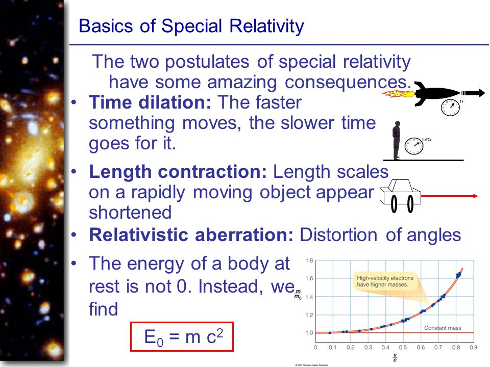 Basics of Special Relativity