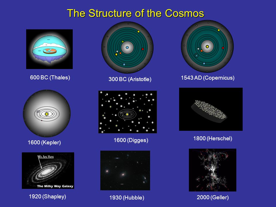 The Structure of the Cosmos