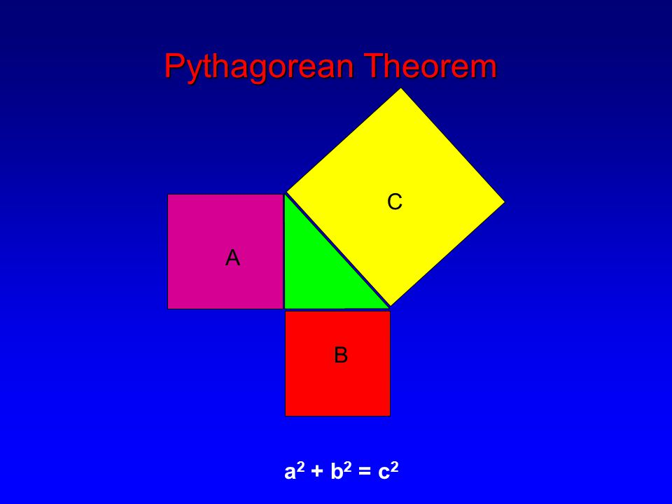 Pythagorean Theorem A C B a2 + b2 = c2