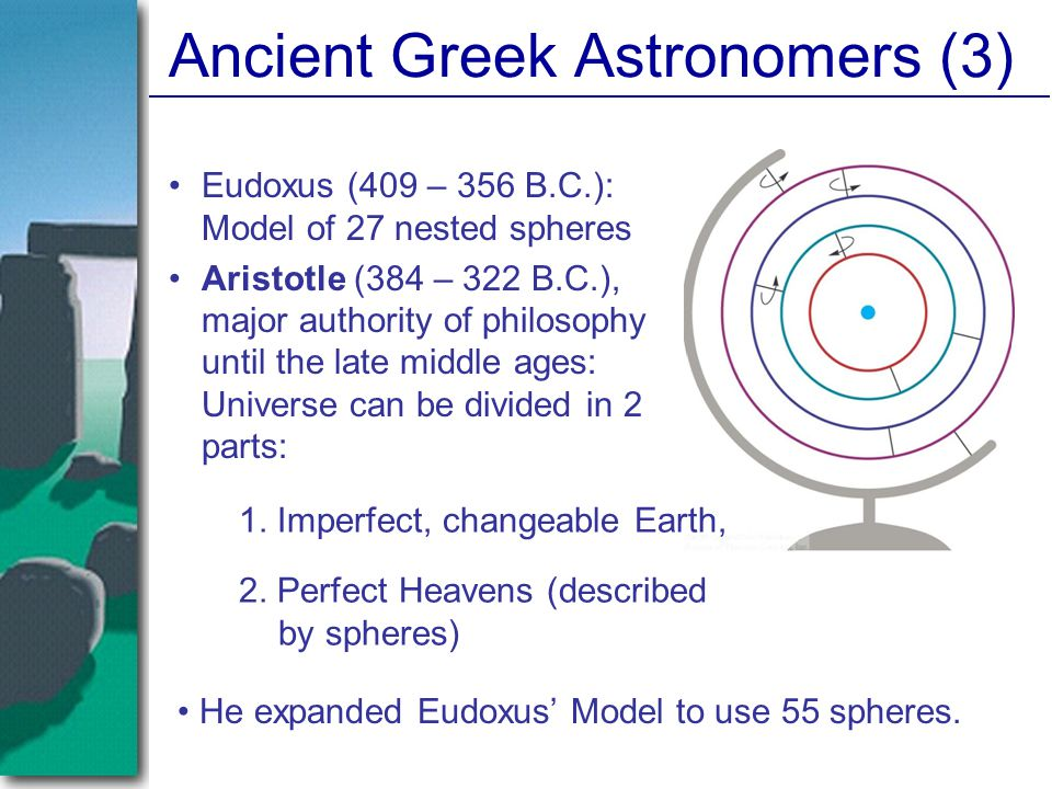 Ancient Greek Astronomers (3)