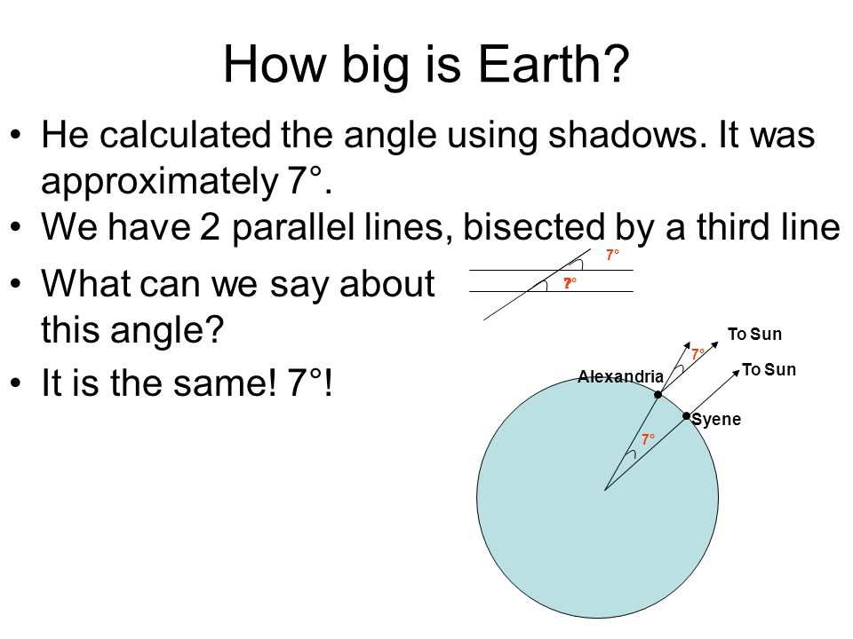How big is Earth He calculated the angle using shadows. It was approximately 7°. We have 2 parallel lines, bisected by a third line.