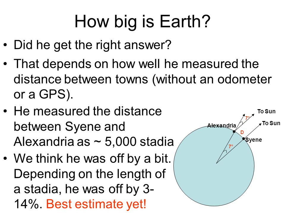 How big is Earth Did he get the right answer