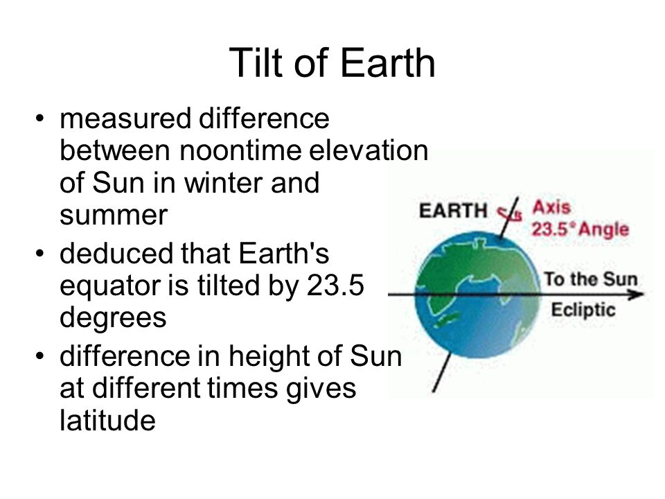 Tilt of Earth measured difference between noontime elevation of Sun in winter and summer. deduced that Earth s equator is tilted by 23.5 degrees.