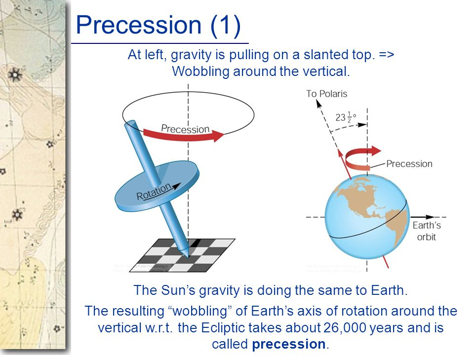 The Sun's gravity is doing the same to Earth.