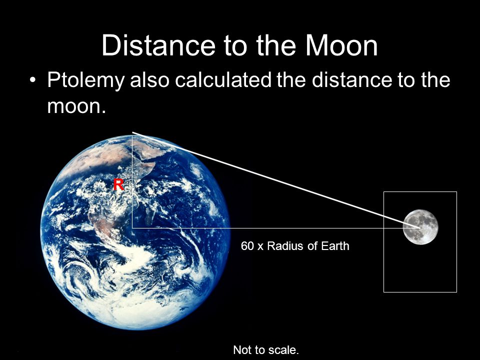 Distance to the Moon Ptolemy also calculated the distance to the moon.
