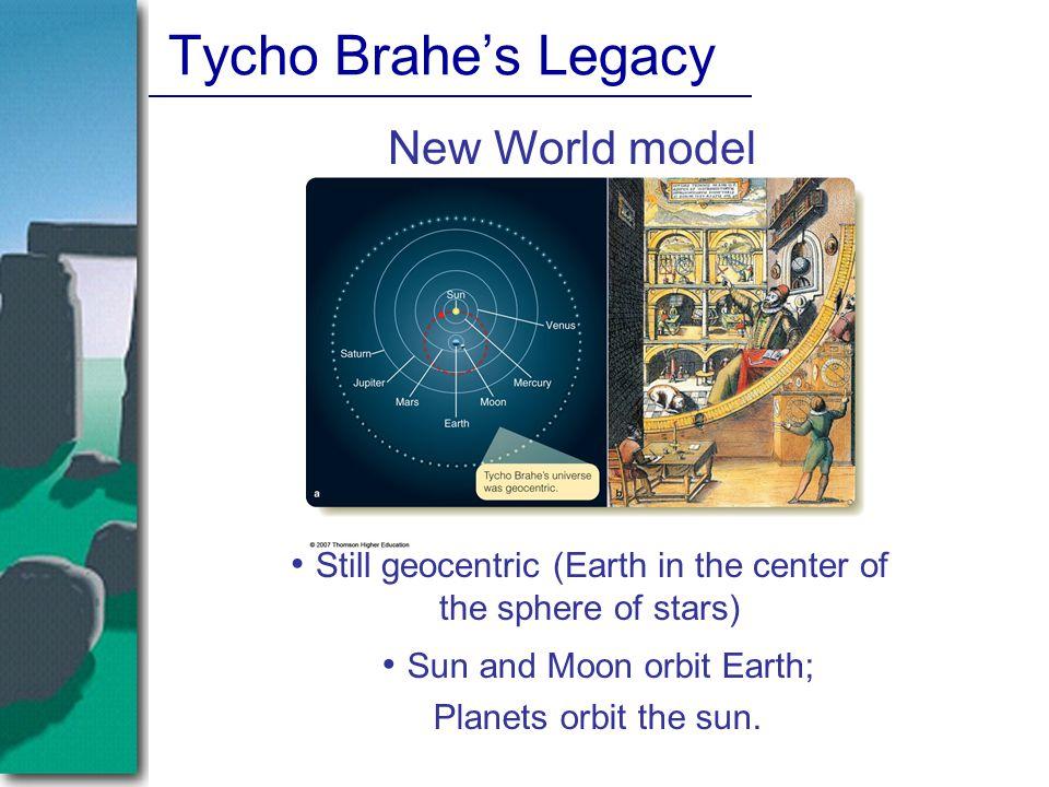 Tycho Brahe's Legacy New World model
