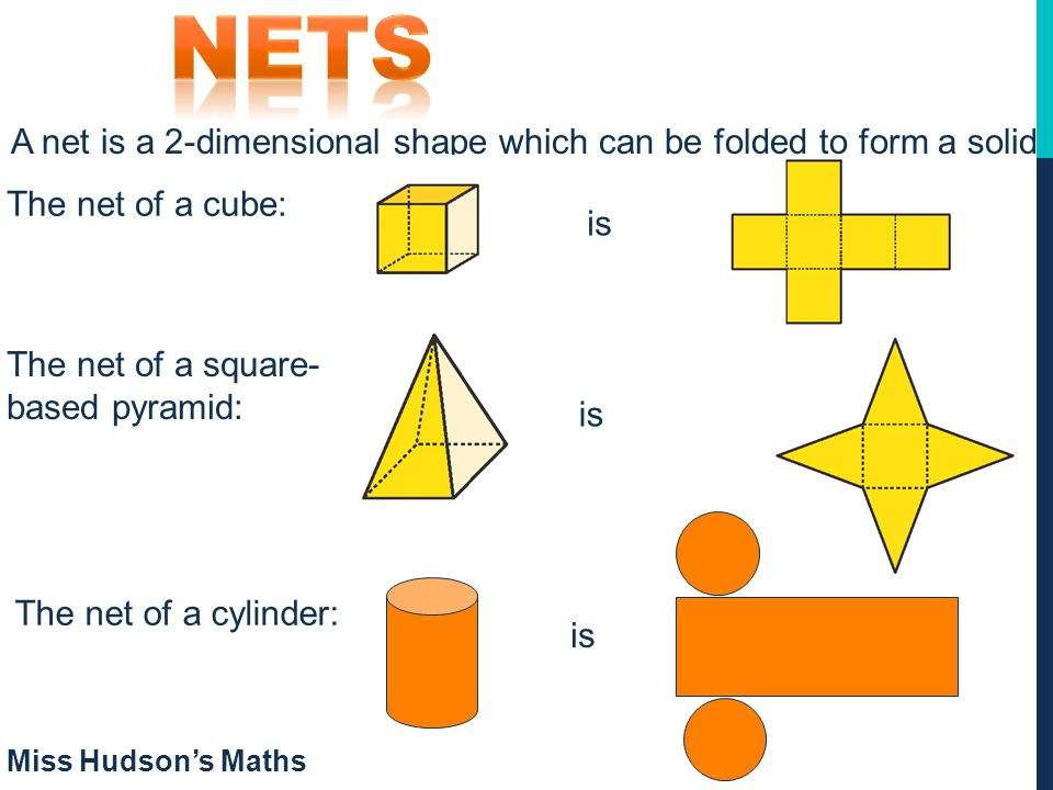 Nets A net is a 2-dimensional shape which can be folded to form a solid. The net of a cube: is. The net of a square-based pyramid: