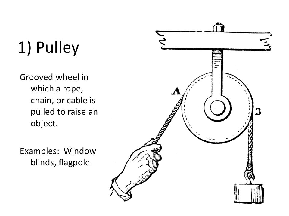 1) Pulley Grooved wheel in which a rope, chain, or cable is pulled to raise an object.