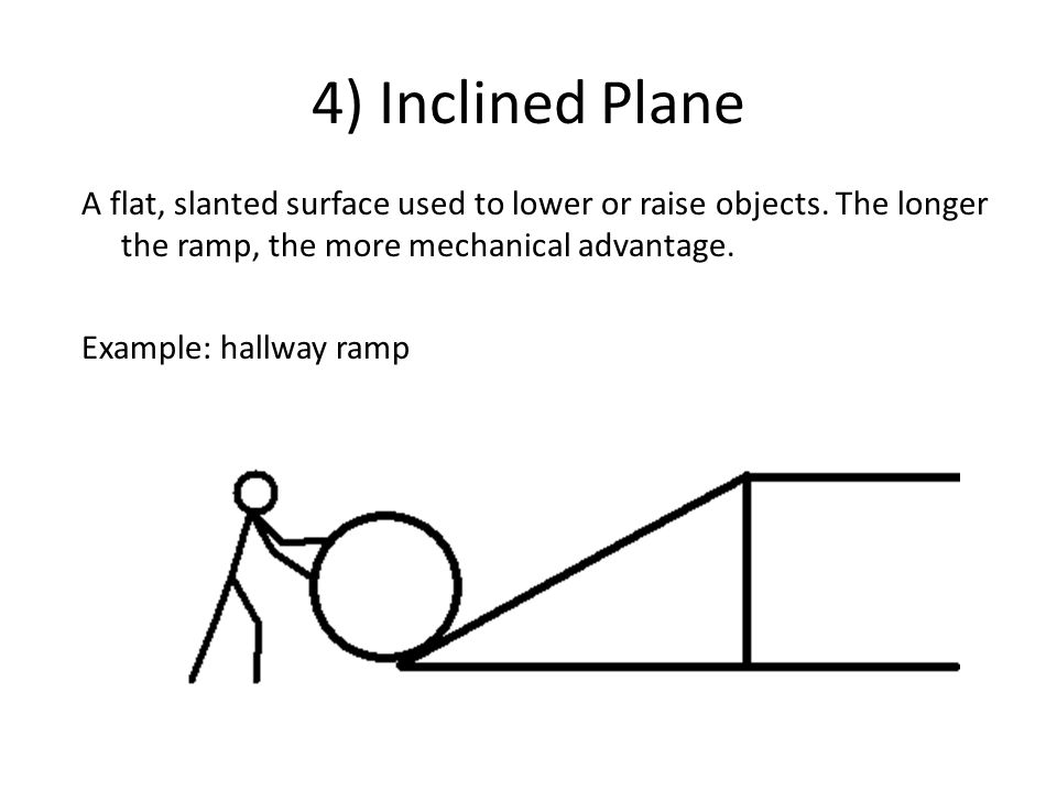 4) Inclined Plane A flat, slanted surface used to lower or raise objects. The longer the ramp, the more mechanical advantage.