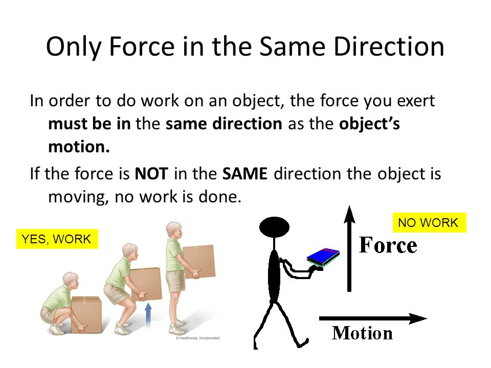 Only Force in the Same Direction