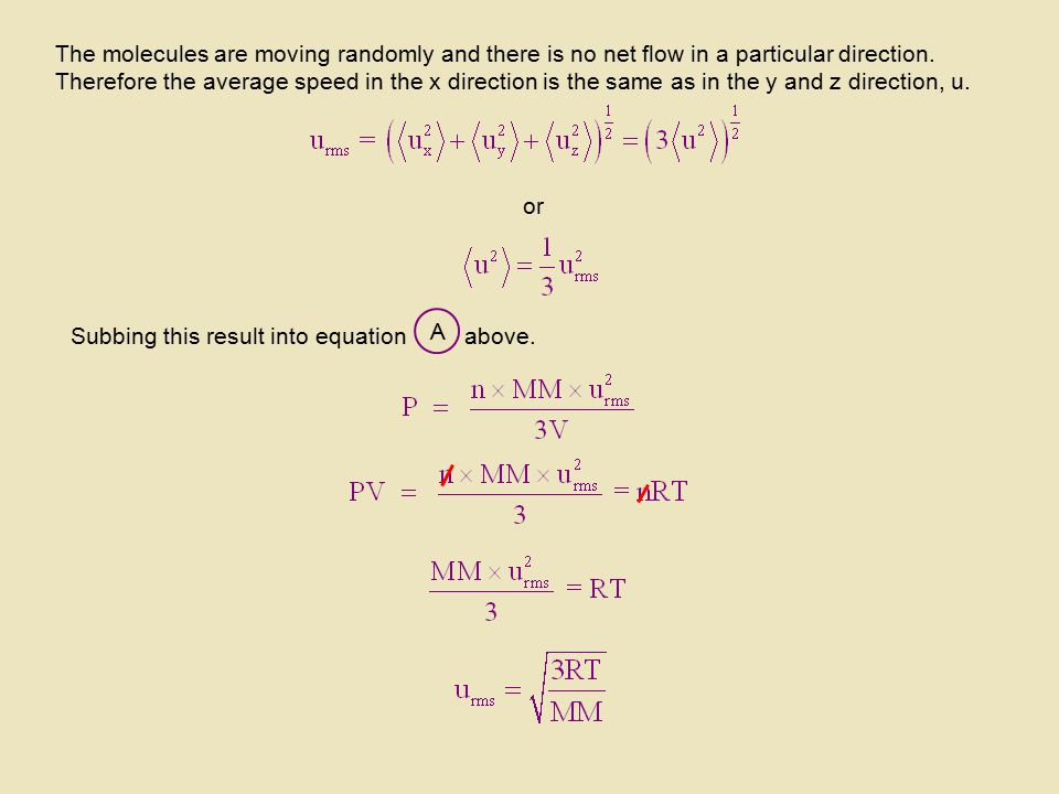 The molecules are moving randomly and there is no net flow in a particular direction. Therefore the average speed in the x direction is the same as in the y and z direction, u.