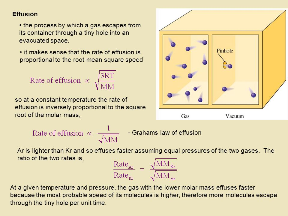 Effusion the process by which a gas escapes from its container through a tiny hole into an evacuated space.