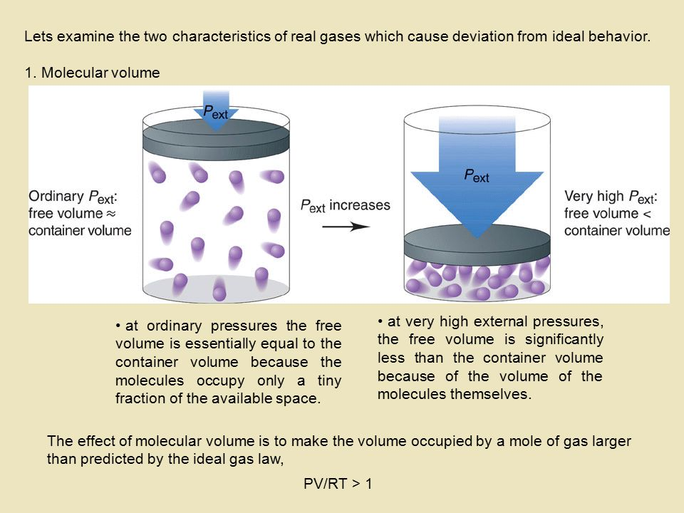 Lets examine the two characteristics of real gases which cause deviation from ideal behavior.