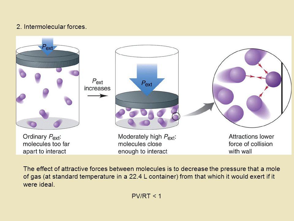 2. Intermolecular forces.