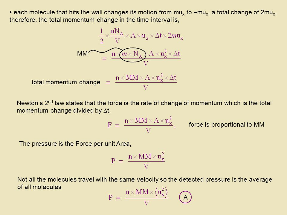 each molecule that hits the wall changes its motion from mux to –mux, a total change of 2mux, therefore, the total momentum change in the time interval is,