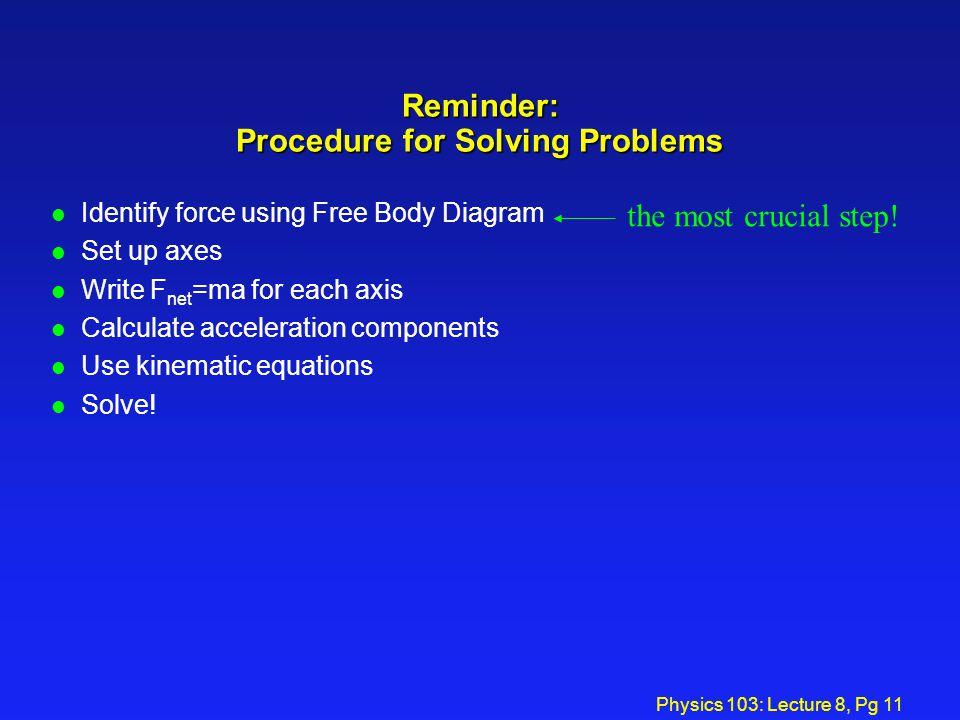 Reminder: Procedure for Solving Problems