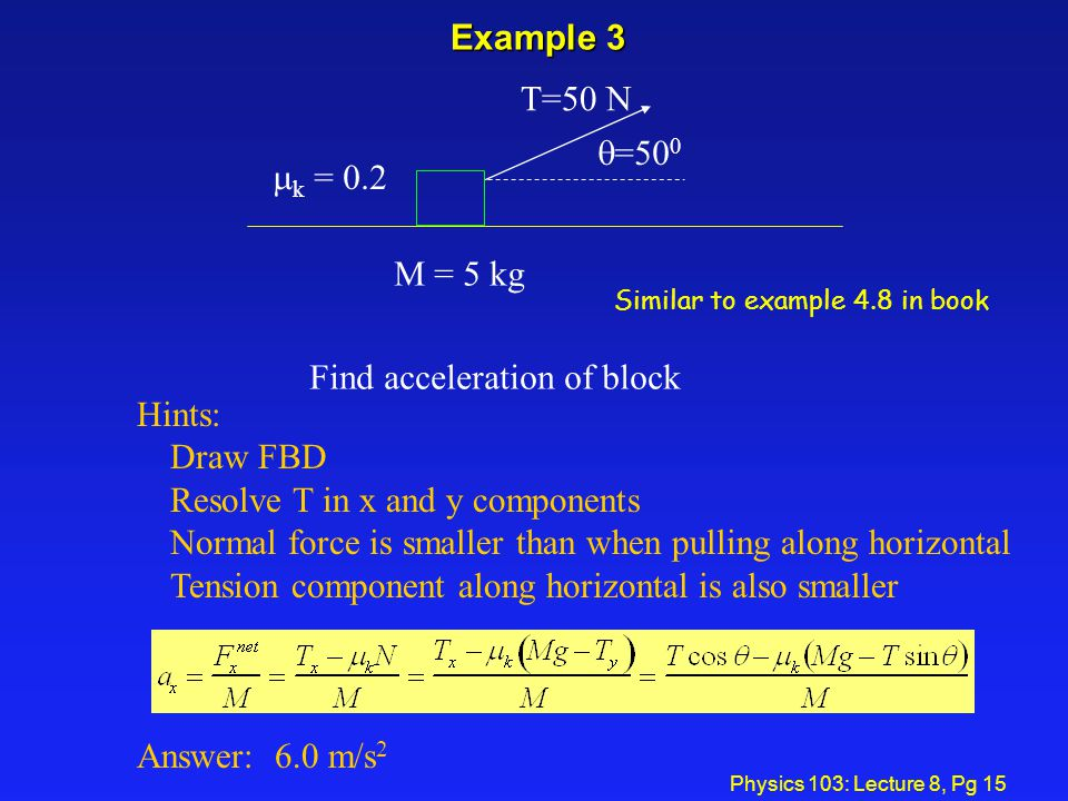 Find acceleration of block =500