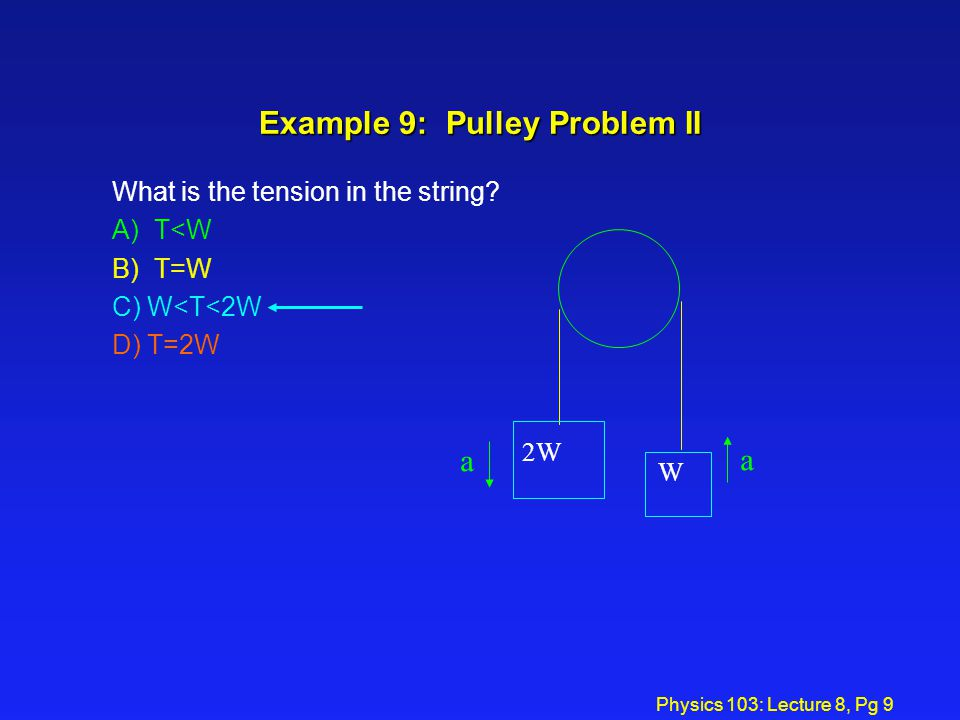 Example 9: Pulley Problem II